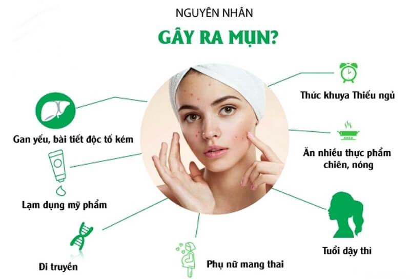 Có nhiều nguyên nhân dẫn tới sự hình thành mụn ở da